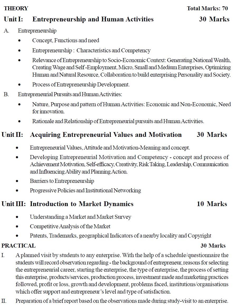 Sample essay on entrepreneurship