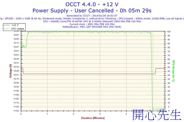 2014-01-29-16h51-Voltage-+12 V