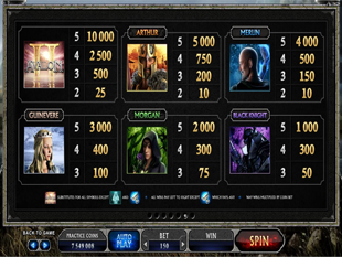Avalon 2 - Quest for the Grail Slots Payout