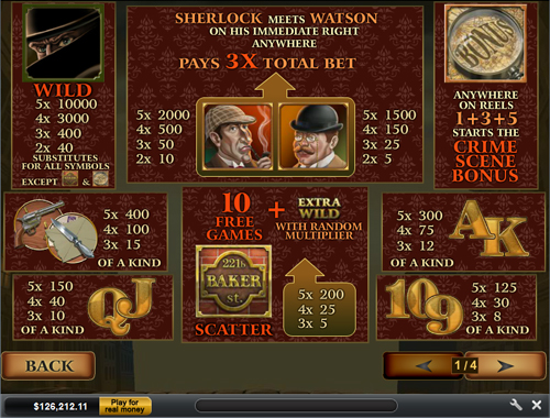 free Sherlock Mystery slot mini symbol