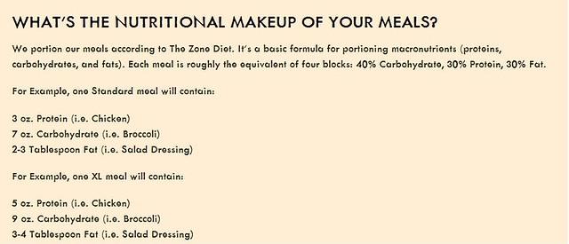 Origin Meals Nutrition