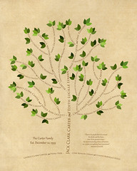 Family tree with names art beige brown present day green leaves roots