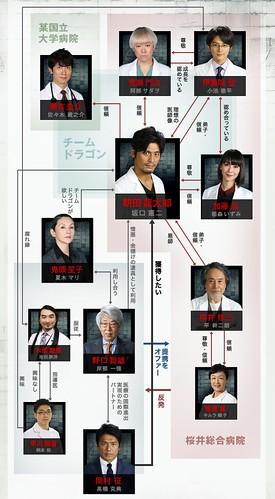 iryu4_chart
