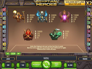 free Egyptian Heroes slot payout