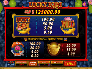 free Lucky Koi slot payout