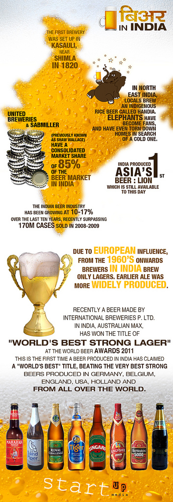 beer-in-india