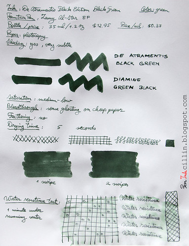 De Atramentis Black Green on photocopy