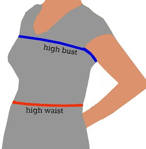 high bust and waist annotated
