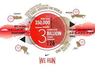 Nike We Run 2013