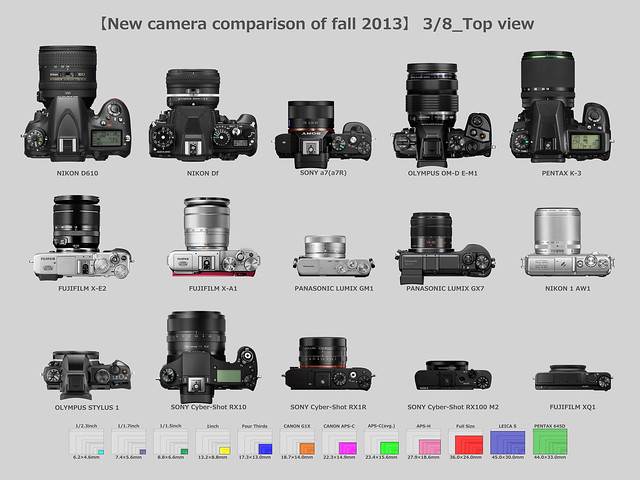 【New camera comparison of fall 2013】3/8_Top View