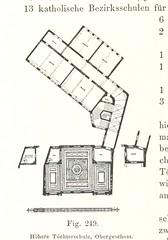 Image taken from page 504 of 'Köln und seine Bauten. Festschrift zur VIII. Wanderversammlung des Verbandes deutscher Architekten- und Ingenieur-Vereine in Köln ... 1888. Herausgegeben vom Architekten- und Ingenieur-Verein für Niederrhein und Westfalen.