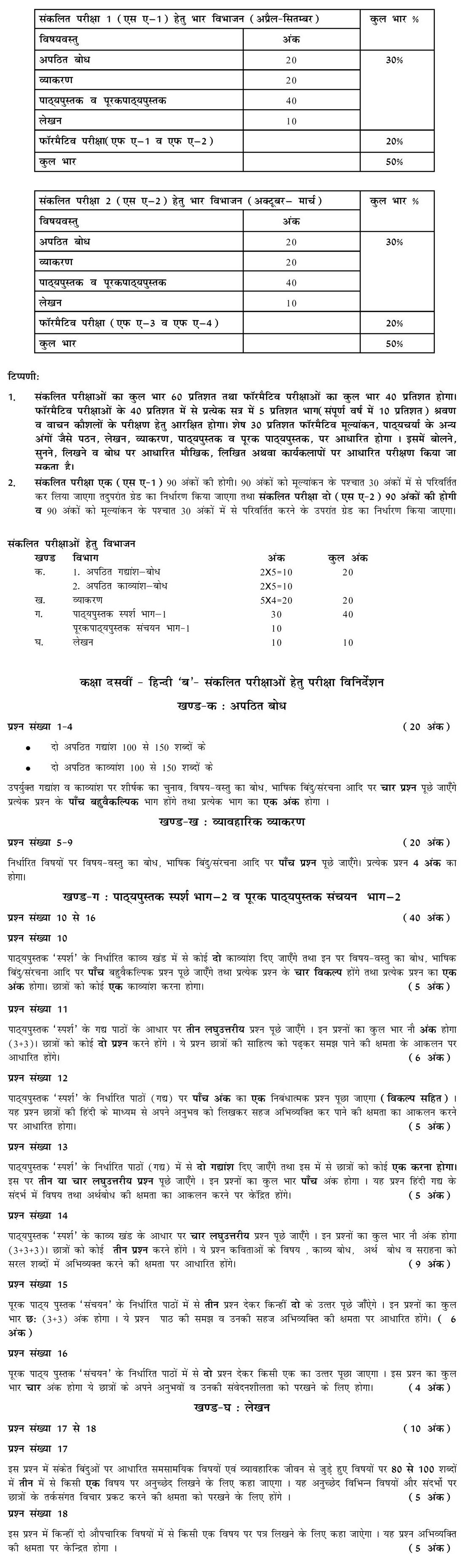 CBSE Class X Marking Scheme 2014 Hindi B