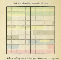 """British Library digitised image from page 28 of """"Krótho zebrana metoda nauki chronologii i dziejów podług ... A. J. Przełożył z francuzkiego i niektóre objaśnienia dodał S. Zanański"""""""