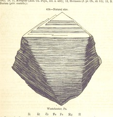 """British Library digitised image from page 555 of """"A System of Mineralogy. Descriptive Mineralogy ... By J. D. Dana ... aided by George Jarvis Brush ... Fifth edition. Rewritten and enlarged, etc"""""""