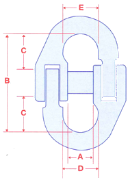 Component Connectors - Grade 80 Image