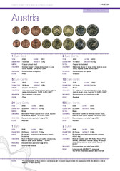 Directory of Circulating Coins - Austria