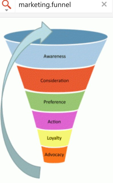 The Human Element: A Marketing Essential