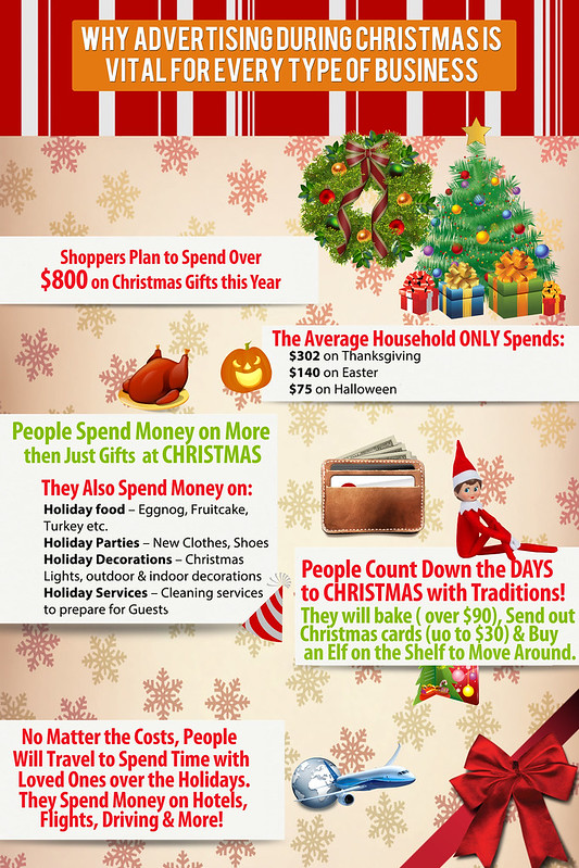 Advertising Christmas Infographic