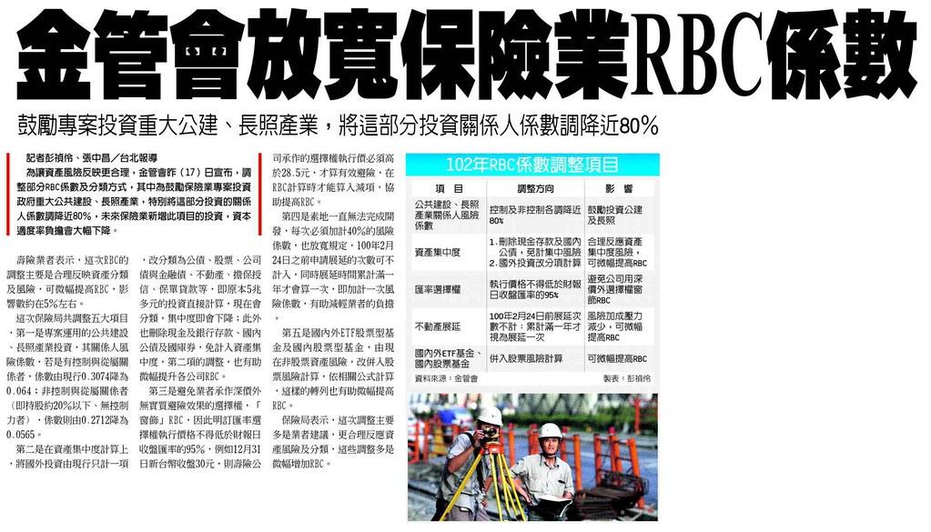 20131218[工商時報]金管會放寬保險業RBC係數--鼓勵專案投資重大公建、長照產業,將這部分投資關係人係數調降近80%