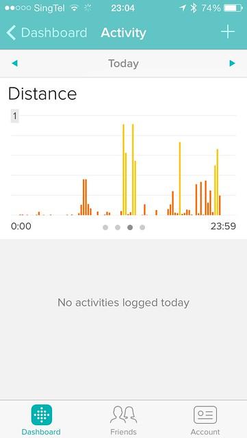 Fitbit iOS App - Distance