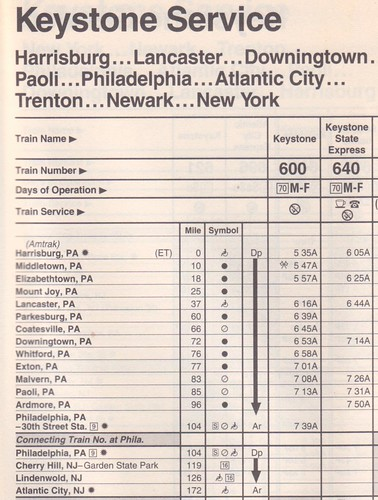 Amtrak Keystone 1994 Schedule