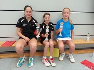 Landesmeisterschaft Schüler U11 - U15