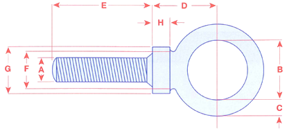 Long Shank Dynamo Eyebolts Metric Thread Image