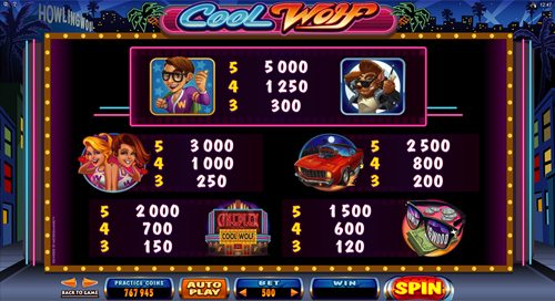 free Cool Wolf slot payout