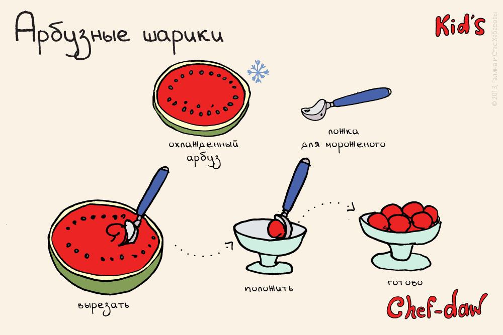 chef_daw_arbuznie_shariki