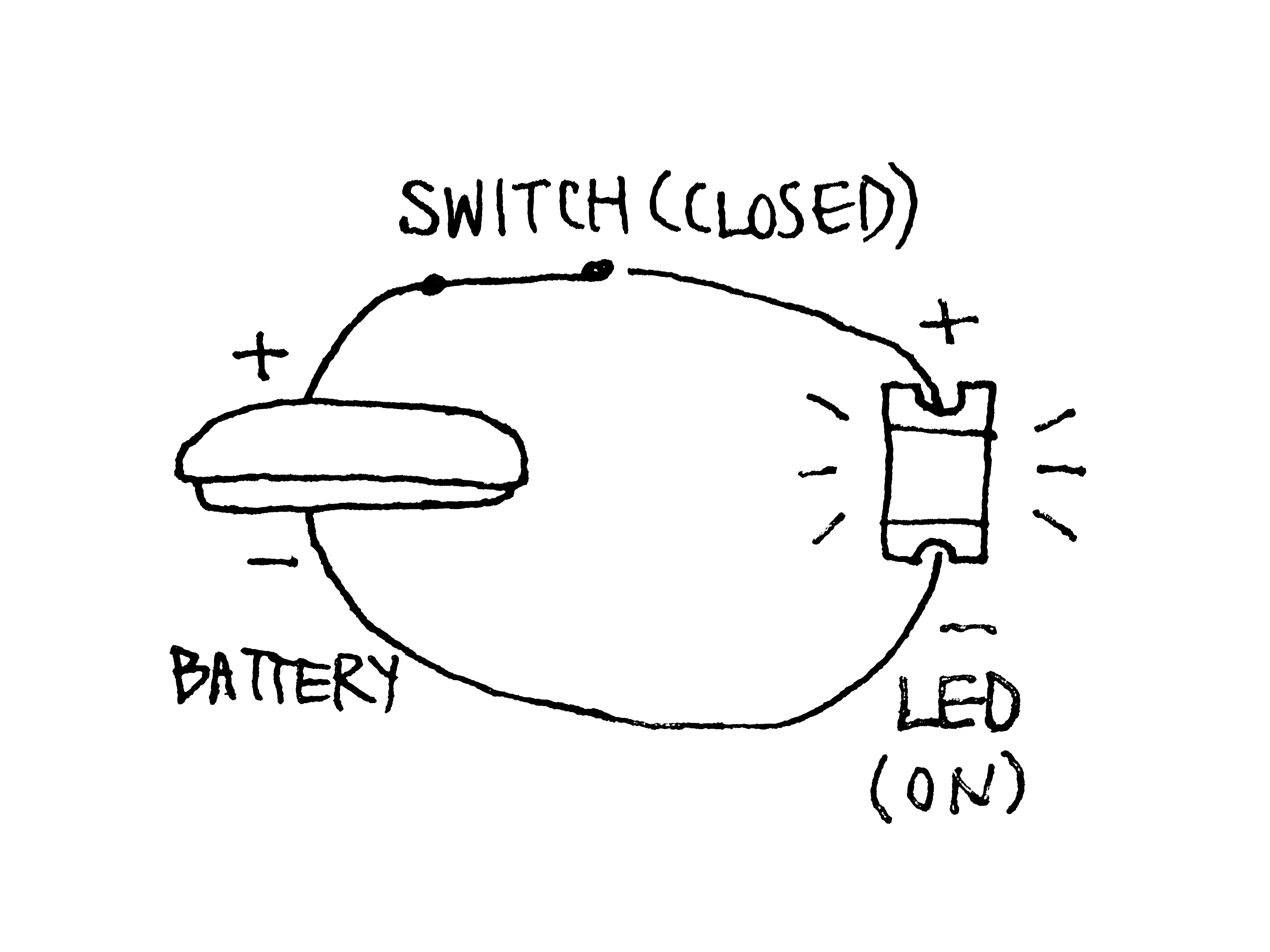 switch on diagram