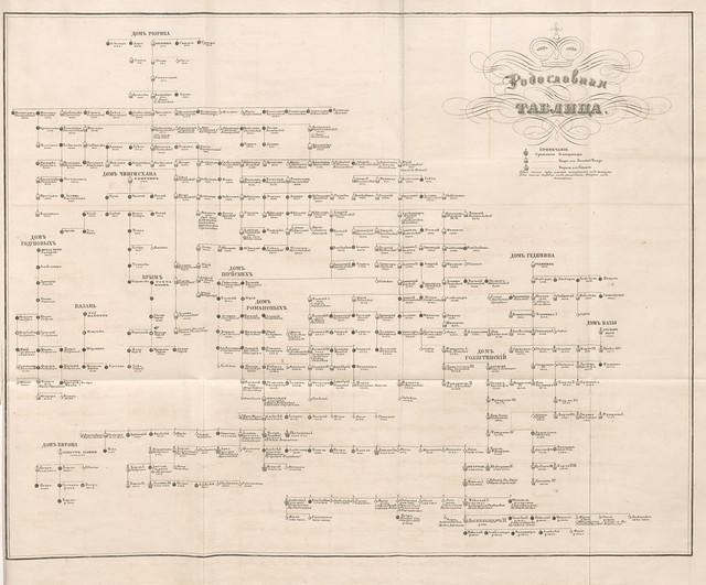 Image taken from page 461 of 'дополненное историческимъ обозрѣніемъ царствованія государя Императора Николая I'
