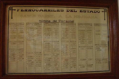 Museo del Cable Carril Chilecito