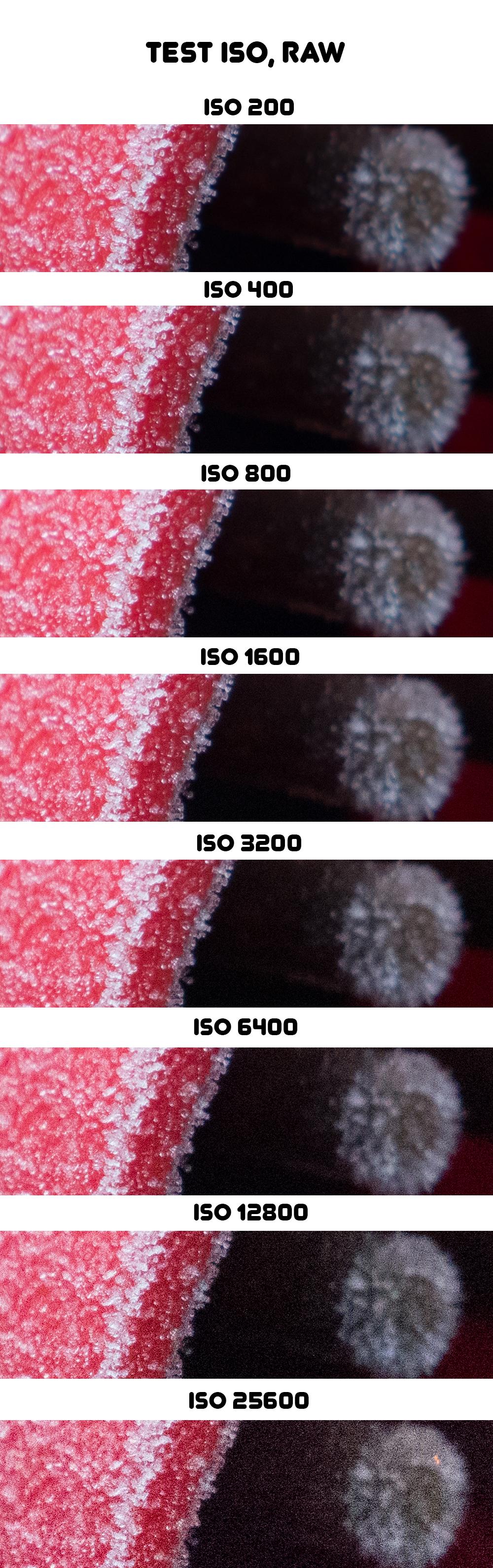 Panasonic Lumix GX7 - test ISO, RAW