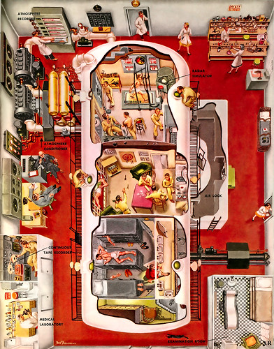 1953 ... simulated space life!