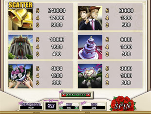 free Bridezilla slot payout