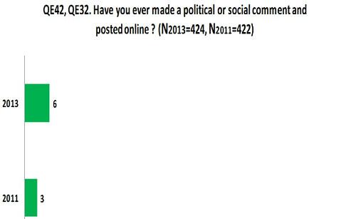 political-comment-2013
