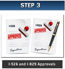I-526 and I-829 Approvals