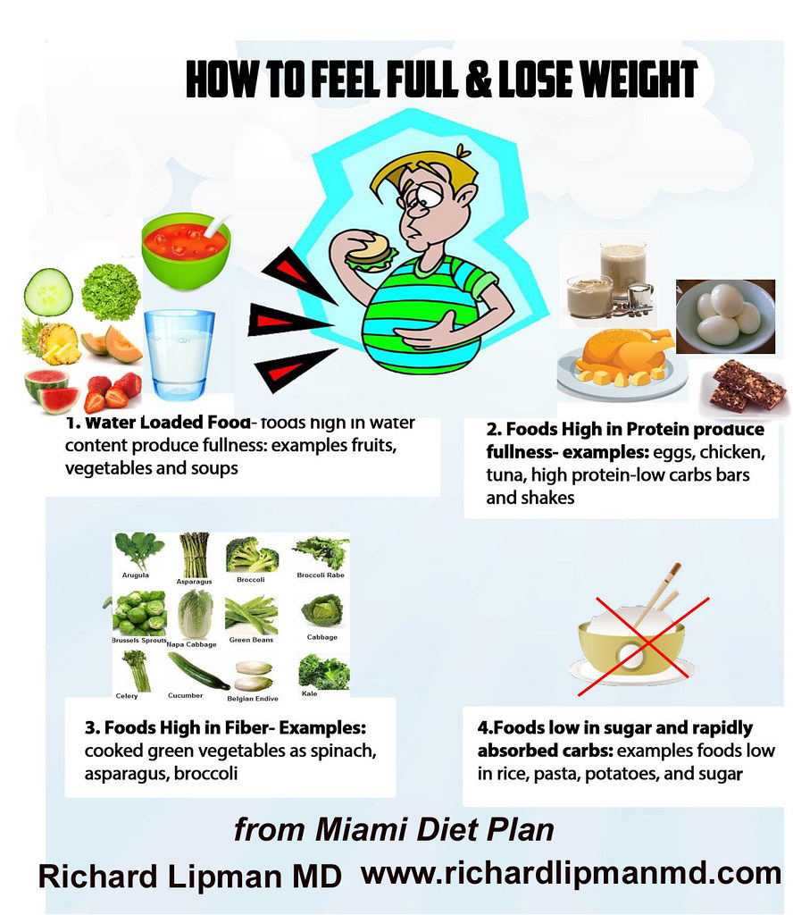 How to Feel Full and Lose Weight
