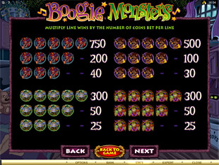 Boogie Monsters Slots Payout