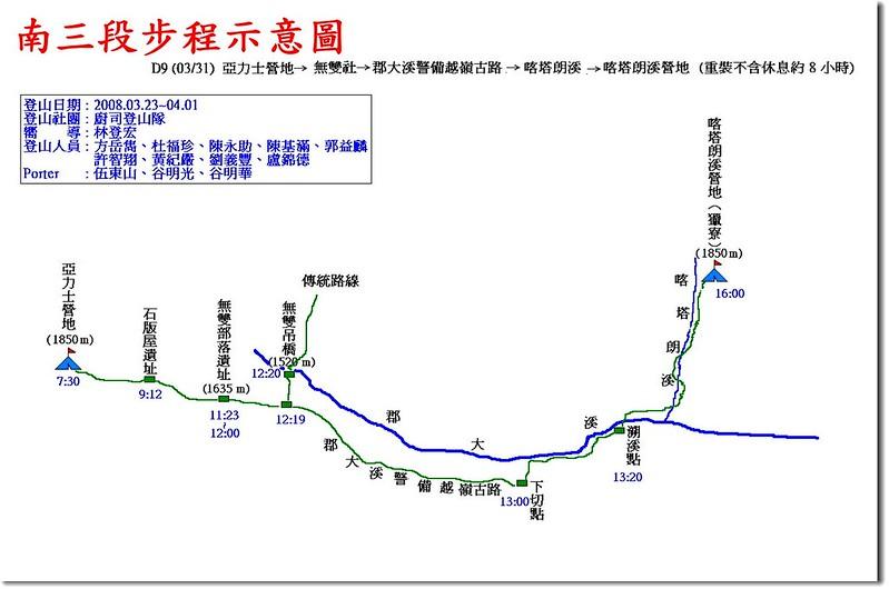 南三段步程示意圖(9)