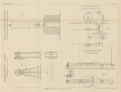 """British Library digitised image from page 361 of """"The Metals at the Paris International Exhibition of 1878: their resisting properties, and their uses in railway plant"""""""