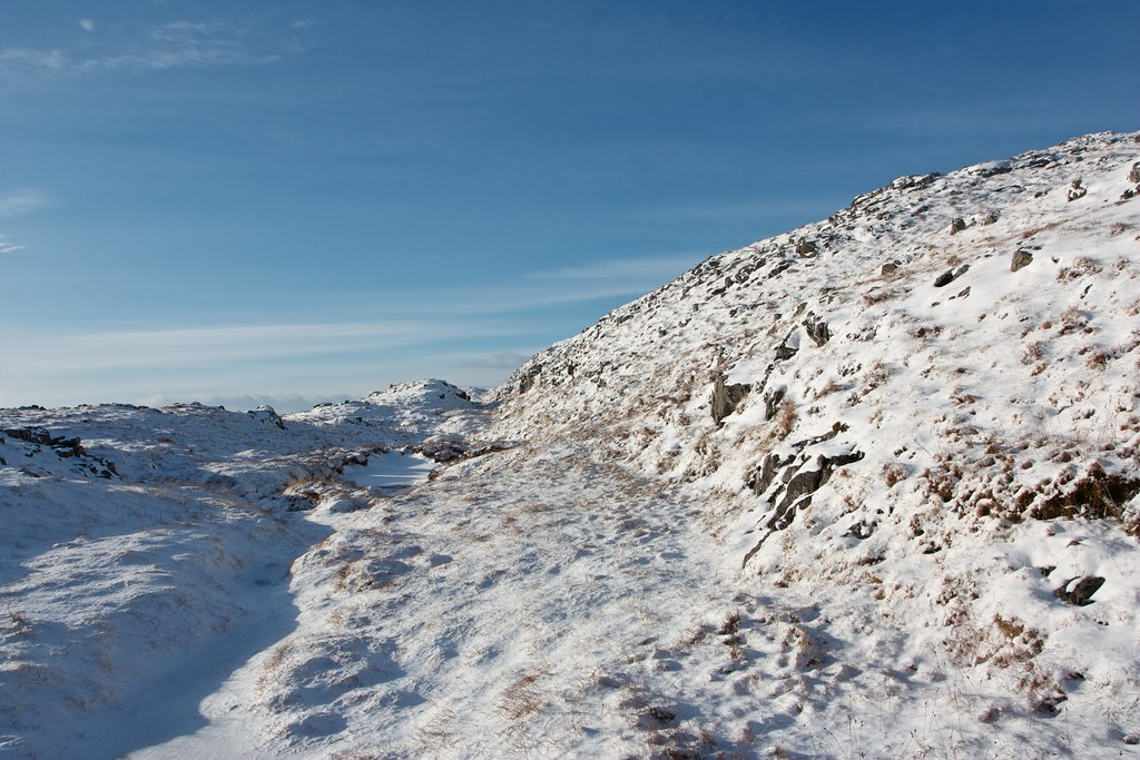 Ascent of Beinn na h-Uamha
