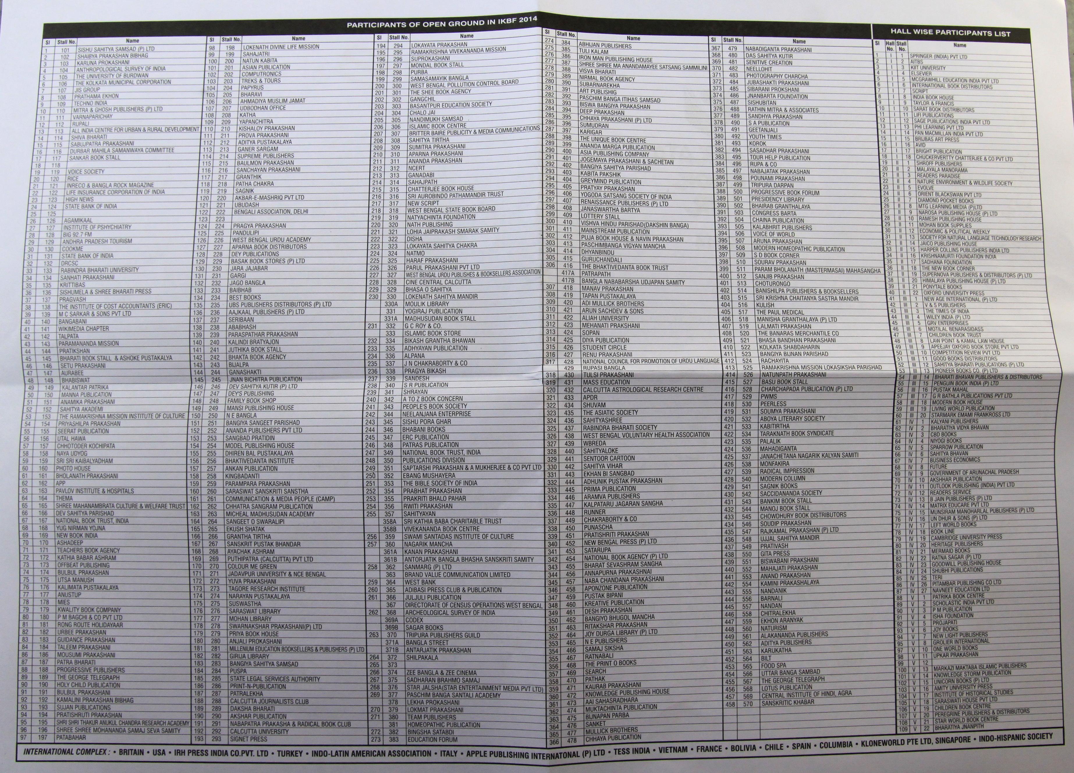 List of Stalls