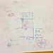 Whiteboards - Sept 2013 - 34