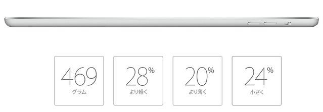 iPadAir_spec