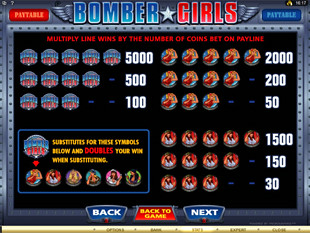 Bomber Girls Slots Payout