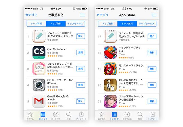 솜노트, 일본 앱스토어 1위 메모앱 등극