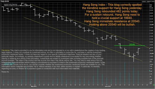 hang seng 26 jun