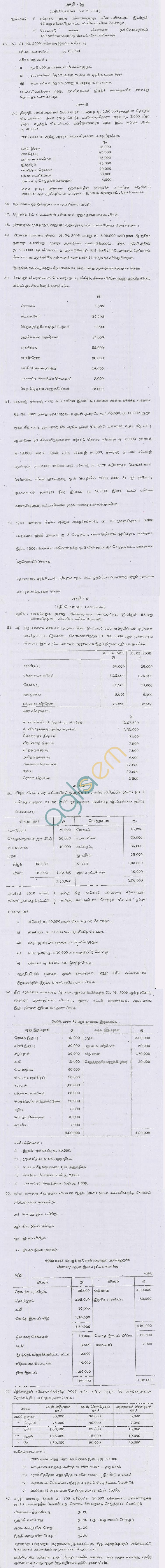 TN Board Higher Secondary (Plus 2)AccountancyQuestion PapersJune 2011