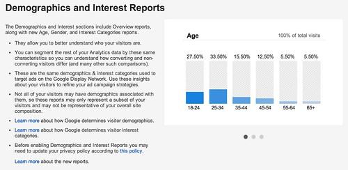 Signup - Google Analytics